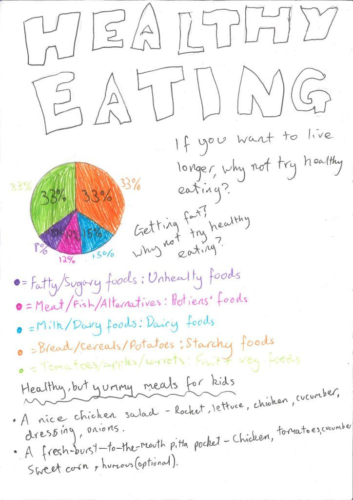 Eleanor white healthy eating information e1516950825272 724x1024
