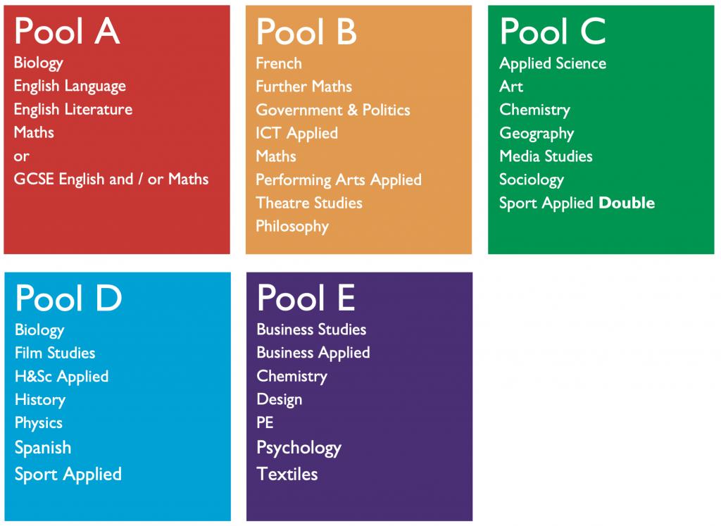Option Pools 2021